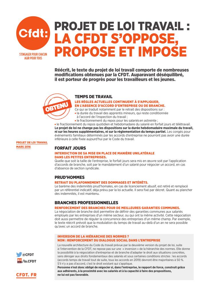 2016-03-31 Projet de loi travail, La CFDT s'oppose, propose et impose_001