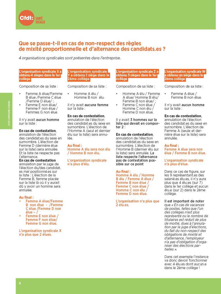 egalite-professionnelle-mise-en-oeuvre-mixite-professionnelle_page_4