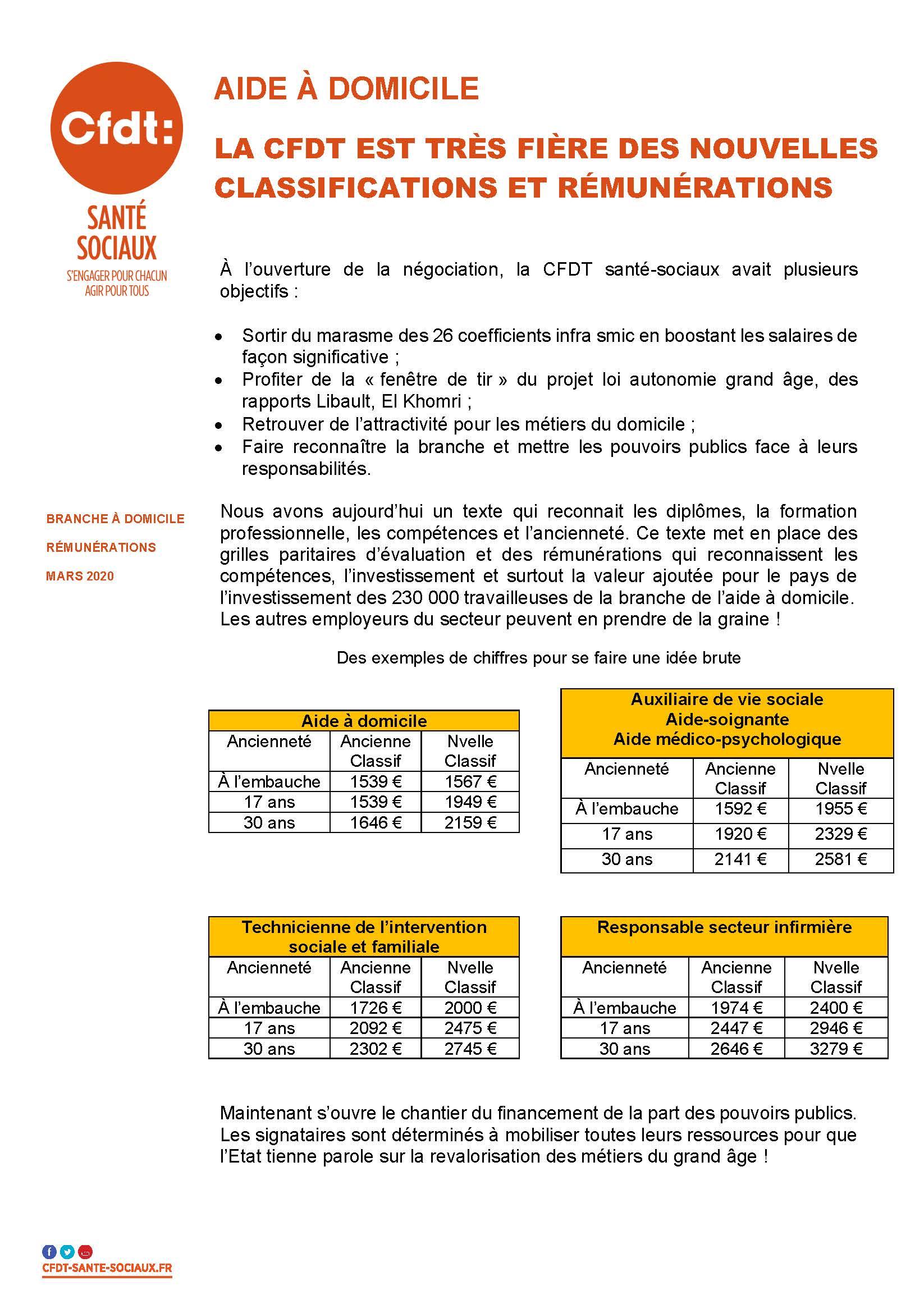 BMAD : La CFDT est très fière des nouvelles classifications et